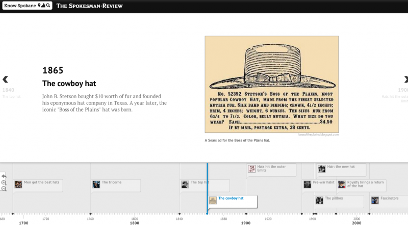 A history of hats, via TimelineJS.